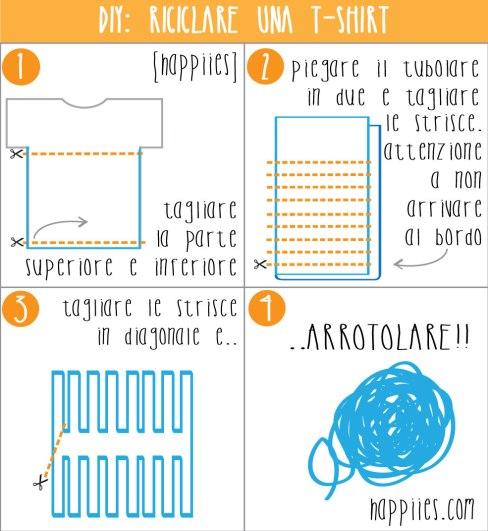 DIY_fettuccia-T-shirt